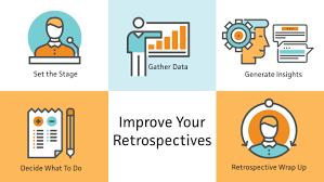 5 Steps To Better Agile Retrospectives