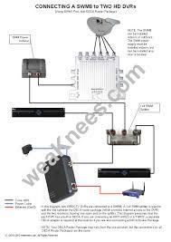 wiring directv diagram wiring diagram schematics baudetails info direct tv genie wiring diagram direct wiring diagrams for automotive