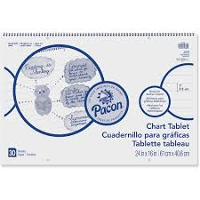 Tablet Chart Chart Tablet 1 Inch Rule 24x16