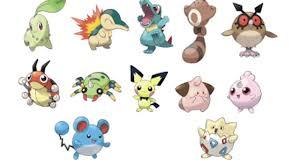 Pokemon Go Complete Gen 2 Egg Chart Hatch Generation 2 Pokemon Egg Chart