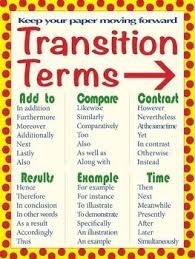 Transistion Words Transition Words Poster Pack Anchor Chart Storage Pinterest