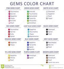 Gems Color Graduation Chart Stock Vector Illustration Of