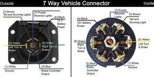7 flat trailer wiring diagram wiring diagram speakon connector wiring diagram 7 flat trailer wiring diagram