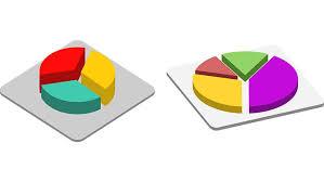 Top 5 Best Online Pie Chart Maker Generators For