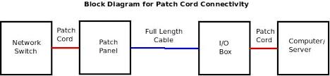 structured cabling schematic diagram wiring diagrams structured wiring diagram protector diagrams schematics