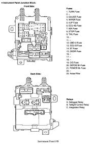 07 toyota corolla fuse box wiring diagram libraries 98 corolla fuse box wiring diagram todays 07 toyota