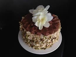 HowToCookThat Cakes Dessert & Chocolate