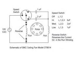 similiar speed wire switch wiring diagram keywords switch wiring diagram 3 speed ceiling fan switch wiring diagram wire