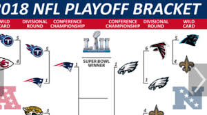 Nfl Playoff Bracket 2018 Chart Nfl Playoff Bracket 2018 Youtube