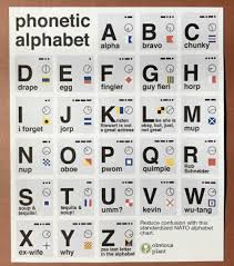 The international phonetic alphabet (revised to 2015). Phonetic Alphabet A D E F Gh B C을 Chunky Alpha Bravo Guy Fieri Horp Fingler Drape Egg K L M J Risten Stewart Is Not A Great Actress Ike She Is