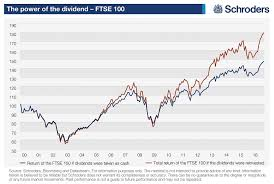 How The Stockmarket Returned 81 Without Moving
