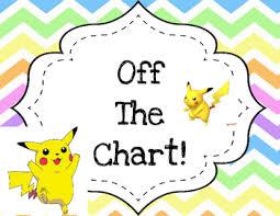 Pokemon Behaviour Chart Pokemon Behavior Chart Worksheets Teaching Resources Tpt