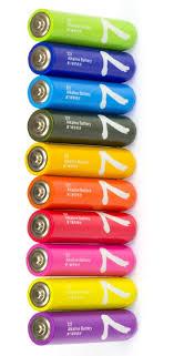 <b>Батарейки Xiaomi</b> Alkaline Battery AAА, ZI7, 10 шт — купить в ...