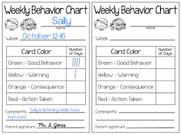 Student Behavior Chart Classroom Behavior Chart Choices Classroom Freebies