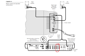 bose surround sound diagram wiring diagrams i have a bose surround sound surround sound diagram