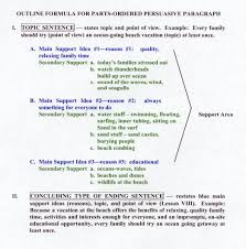 sample essay outline format best photos of essay outline format template sample essay