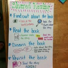 Shared Reading Anchor Chart I Made For My 1st Grade