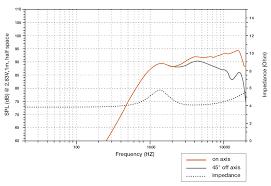 et 26 5 hertz energy car audio tweeters diagram