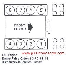 similiar ford 4 2 firing order diagram keywords ford expedition 4 6 firing order car tuning