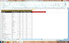 Excel Stock Portfolio Template Portfolio Spreadsheet Template ...