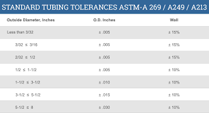 Metric Rectangular Tubing Size Chart High Quality Metric Tubing From The Experts At Eagle