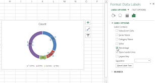 Donut Chart Macros How To Show Percentages On Three Different Charts In Excel