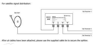 coaxjb ip44 wideband masthead splitter for outdoor installation ip44 wideband masthead splitter for outdoor installation of fm dab tv satellite signal distribution