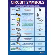 Schematic Symbols Catalogue Of Schemas