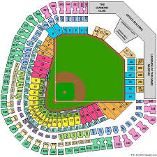 Rangers Stadium Seating Chart Rangers Ballpark In Arlington Tickets And Rangers Ballpark