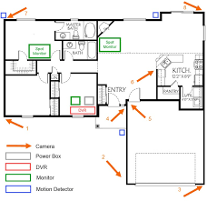 electrical house wiring diagram software for light switch practical AFCI Circuit Bedroom Wiring-Diagram electrical house wiring diagram software wiring diagram for light switch practical wiring electrical pdf house wiring