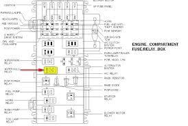 98 mazda millenia fuse box brandforesight co 98 ranger fuse box