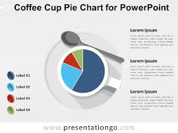 Free Pie Chart Coffee Cup Pie Chart For Powerpoint Presentationgo Com