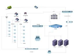 example created conceptdraw pro diagramming and vector drawing example created conceptdraw pro diagramming and vector drawing call center network diagram network security recovery