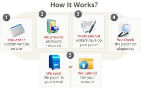 Com is a professional custom essay writing service  which offers quality  college papers to students all over the world