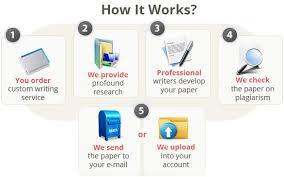 custom essay writing service mypaperhub custom writing service
