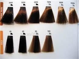 Matrix Socolor Color Chart Bing Images Matrix Hair Color