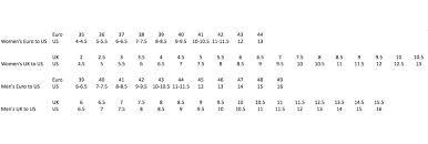 47 True To Life Sebago Size Chart