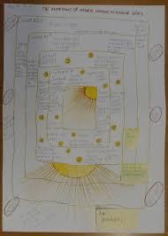 antigone essay topics saunakallion koulu rhetorical essay homework  interior design persuasive essay topics design essay topics