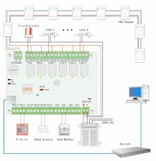 door access wiring diagram door image wiring diagram access control wiring diagram wiring diagrams on door access wiring diagram