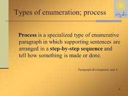 the most merciful and compassionate ppt  types of enumeration process