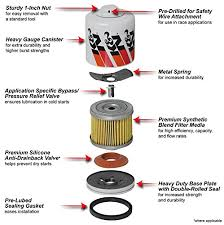 Kn Oil Filter Chart K N Hp 1003 Performance Wrench Off Oil Filter