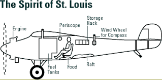 st louis mini cooper engine diagram not lossing wiring diagram • spirit of st louis rh charleslindbergh com 2002 mini cooper engine diagram 2009 mini cooper engine