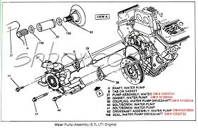 97 pontiac bonneville engine diagram wiring diagram library 99 montana 3 4 engine diagram schematic wiring diagrams97 pontiac 3 4 engine diagram wiring diagram