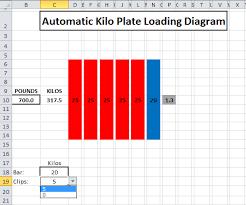 Kilo Plate Automatic Loading Diagram Massenomics