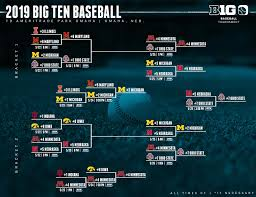 2019 Big Ten Baseball Tournament Central - Big Ten Conference