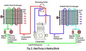 similiar heat pump refrigerant flow diagram keywords refrigeration actual refrigeration ts diagram