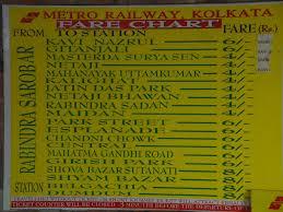 Metro Fare Chart Metro Railway Kolkata Fare Chart As Per 01 2011 10 Indisch