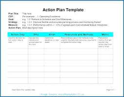 Simple Project Planning Template Simple Project Plan Timeline Template Excel Example 5985