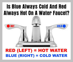 which side is hot and cold on a faucet
