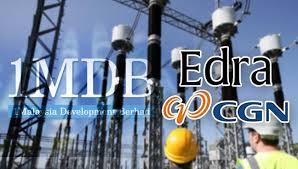 Image result for edra energy